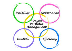 Presentation,Of,Project,Management,Processes,Such,As,Initiating,,Planning,,Executing,